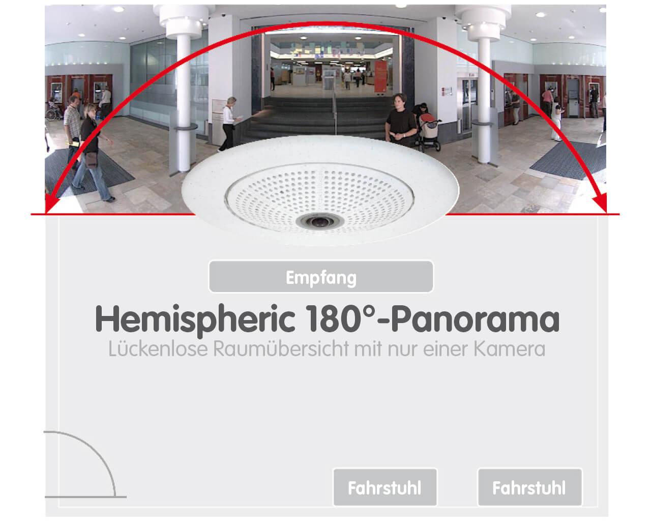 360 Grad Kamera mit Panoramablick