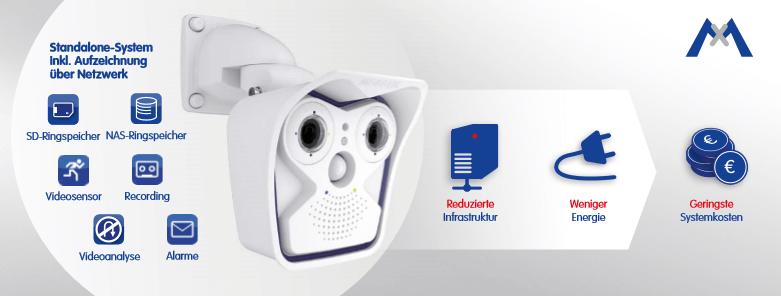 Vorteile von MOBOTIX Kameras