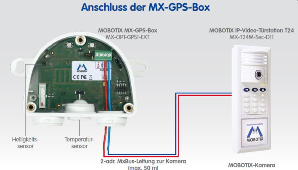 Mx-GPS-Box Anschluss Türstation
