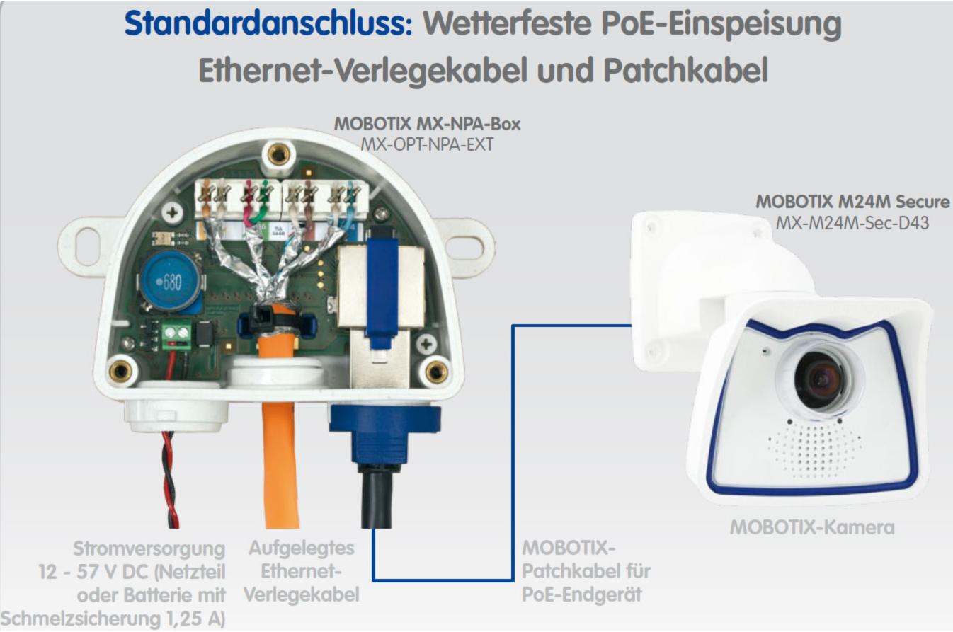 MOBOTIX-Standardanschluss-NPA-Box