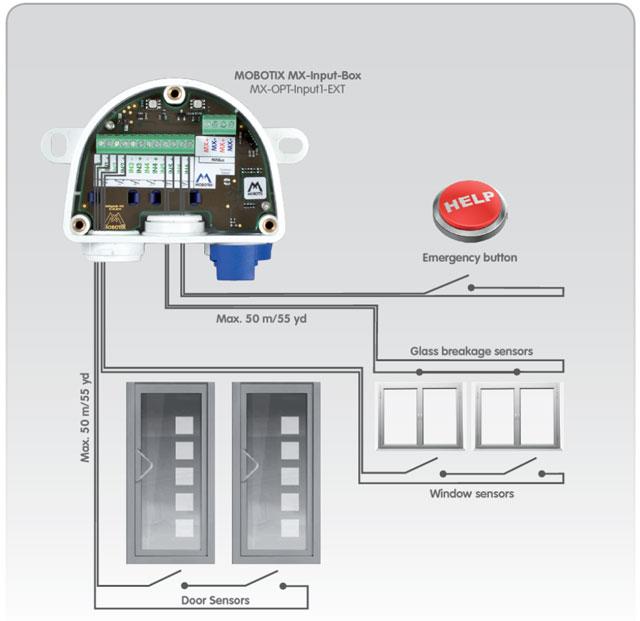Mx-Input-Box mit externen Sensoren